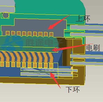 双层盘式滑环结构示意图