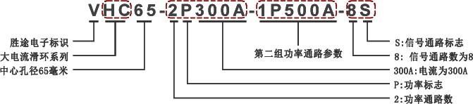 产品展示 > 大电流滑环/大功率滑环(hc系列)     因为大电流导电滑环